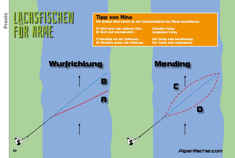Forellenfischen, 2-Handrute auf Forellen, Flussfischen auf Forellen, Streamer, tubefliegen, Alpenfischer, Petri Heil