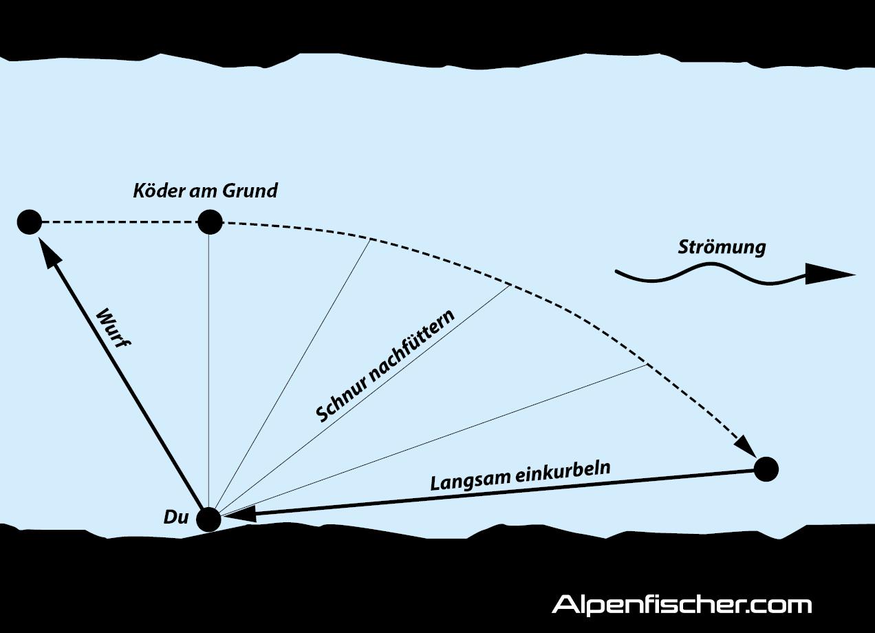 Alet, Gummifisch, Döbel Spinnfischen, Alpenfischer, fischen, angeln, Fischer, Angler