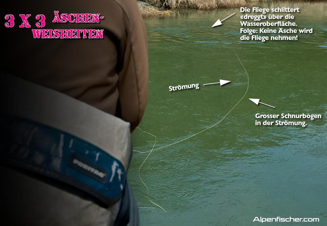 fischen, Alpenfischer, Äsche, Fliegenfischen