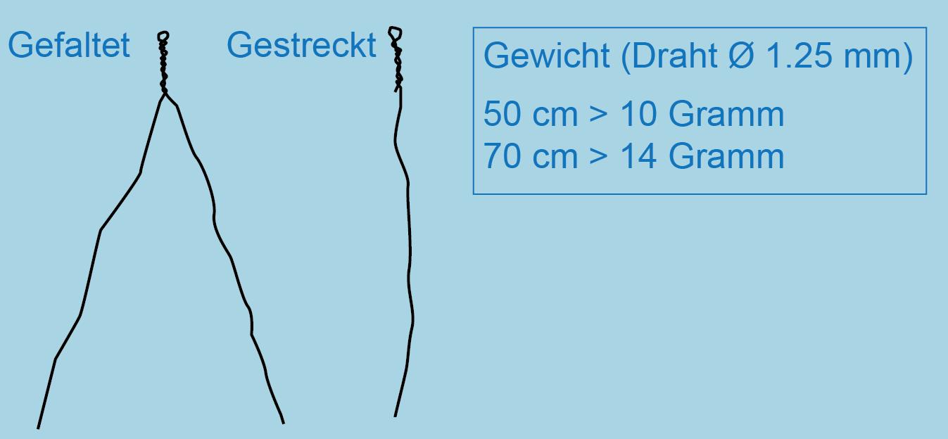 Bleidraht, Alpenfischer.com